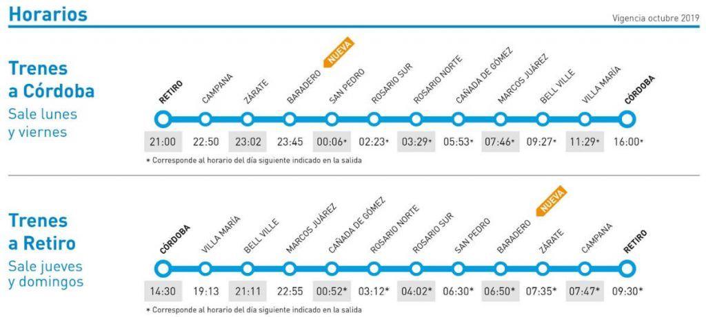 Horarios del tren a Córdoba: cuándo sale, qué días, hora y más