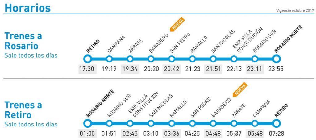 Horarios del Tren a Rosario