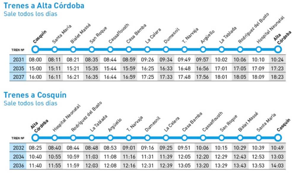Horarios del Tren a las Sierras de Córdoba - Cosquín