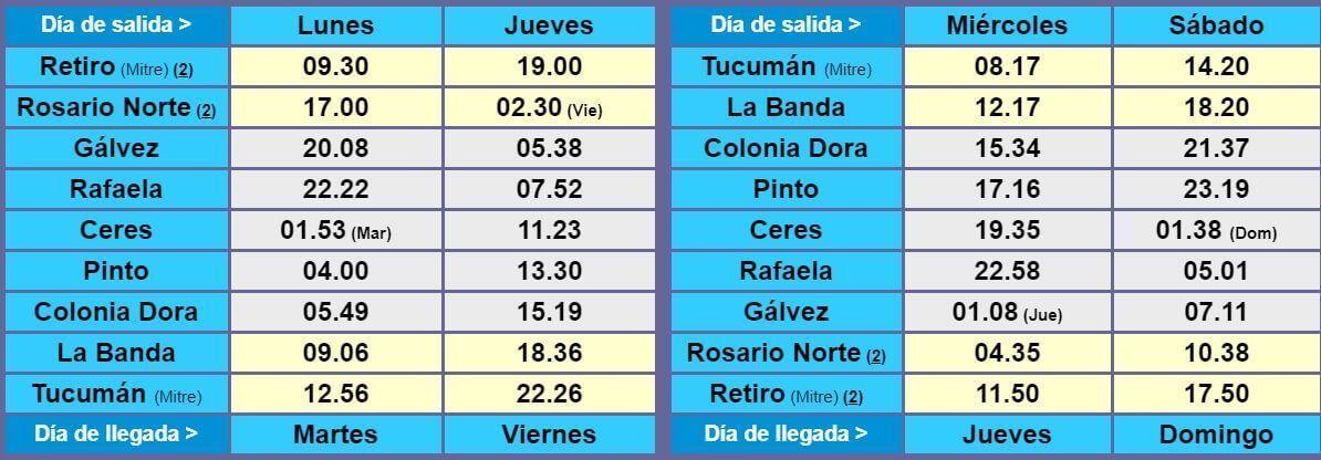 Horarios del tren Buenos Aires-Tucumán