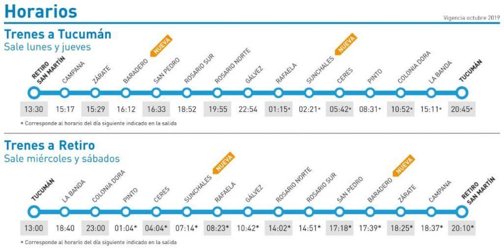 Horarios actualizados del Tren a Tucumán
