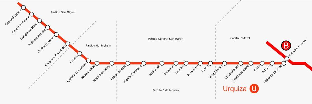 Red de Estaciones Línea Urquiza