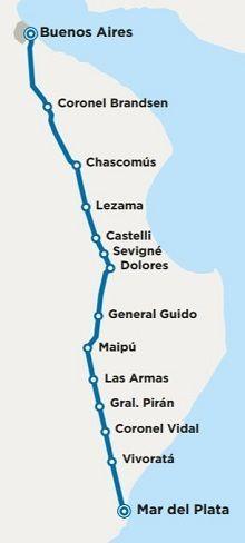 Recorrido del Tren a Mar del Plata