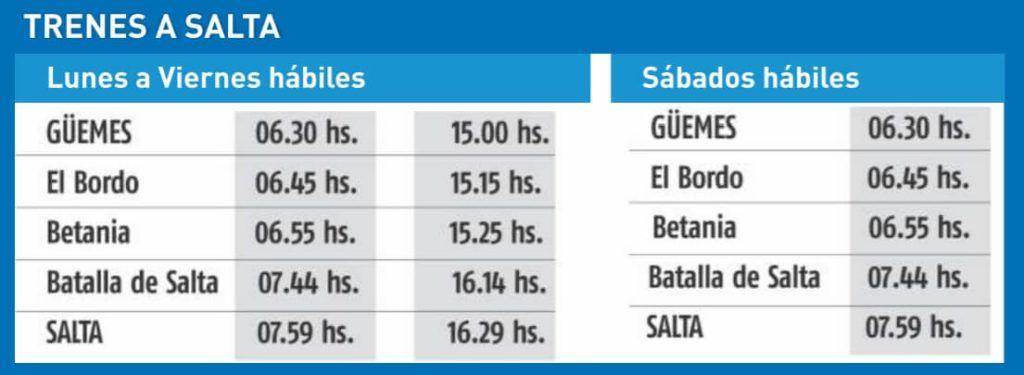 Horarios del tren entre Güemes y Salta
