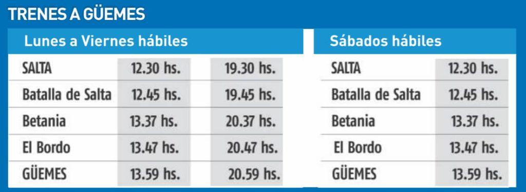 Horarios del tren entre Salta y Güemes