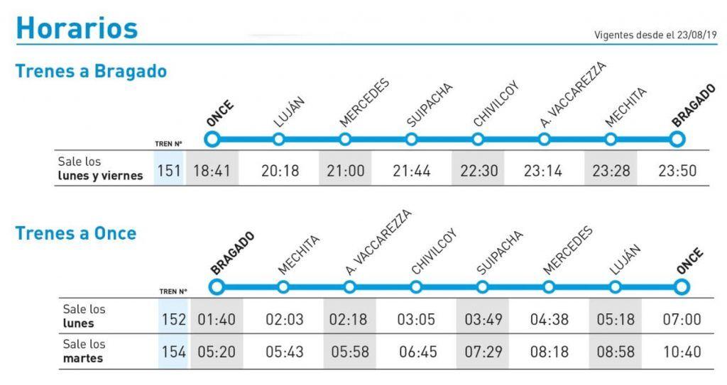 Horarios del tren con destino final en Bragado