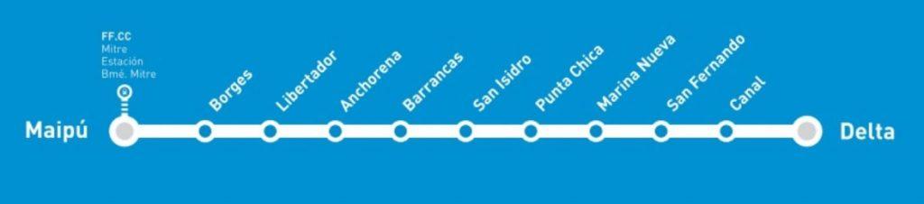 Recorrido - Las estaciones del Tren de la Costa